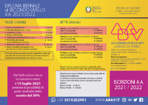 1-retro-a5-rette-biennale-abav-2021-01