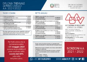 retro-a5-rette-abav-2021-01